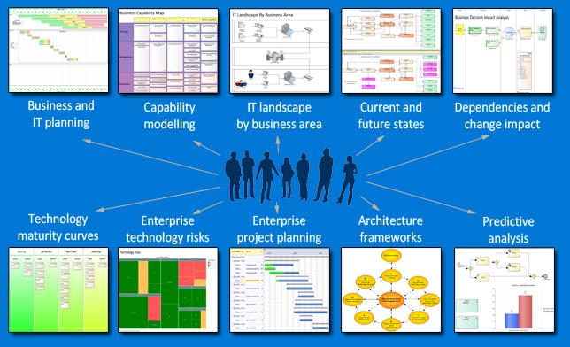 TOGAF Enterprise Architecture